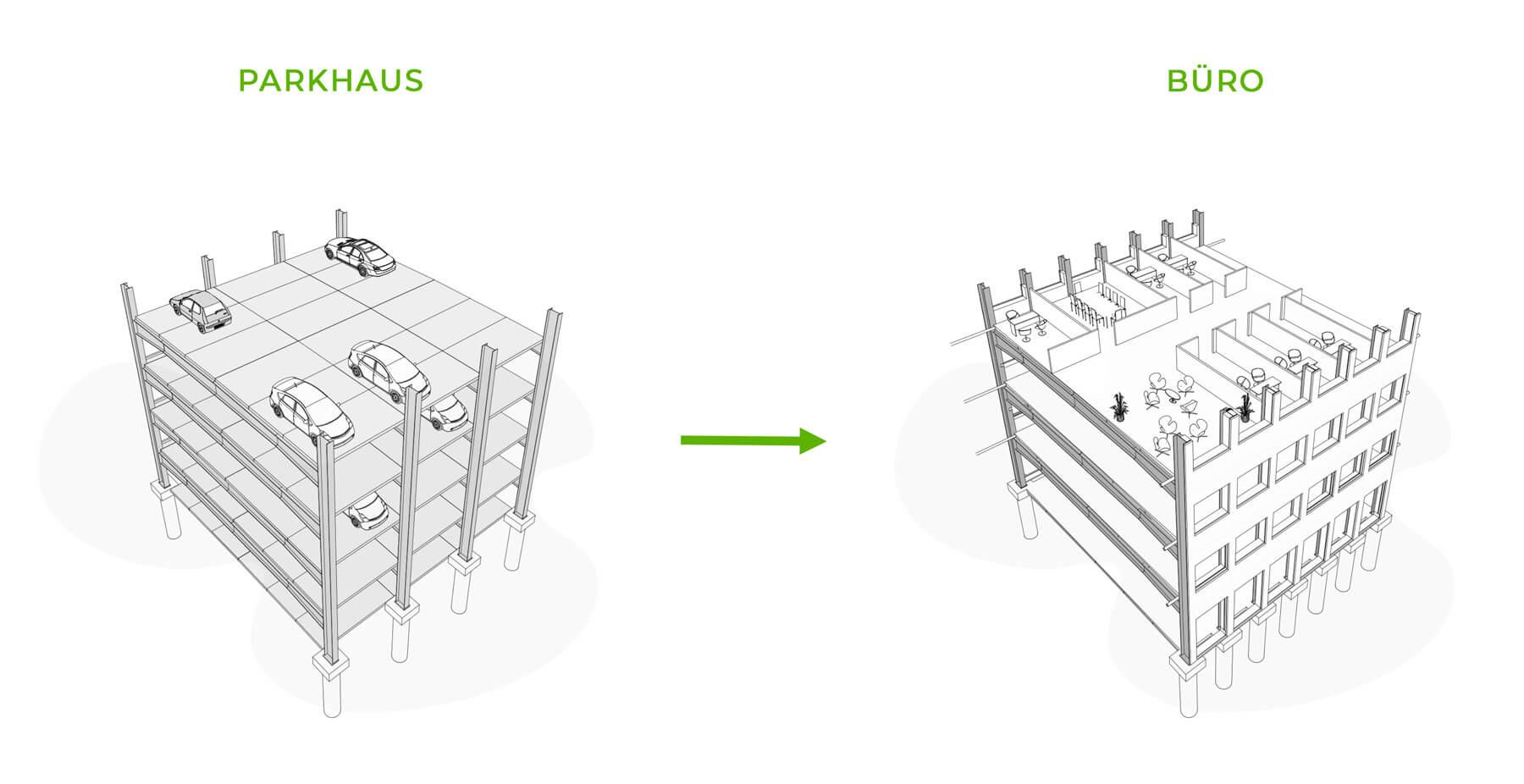 Das demontierbare Parkkonzept von Astron basiert auf einer skalierbaren Stahlrahmenarchitektur