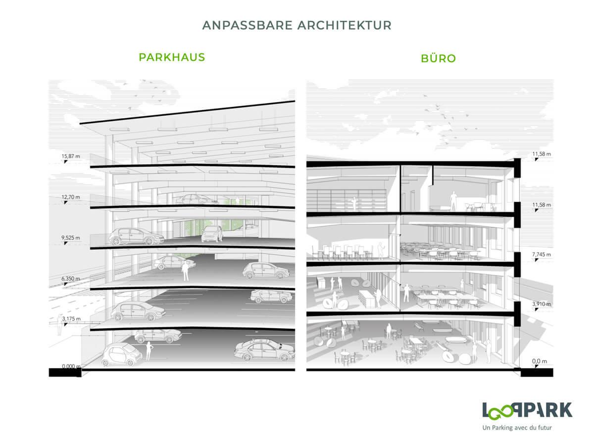 Demontierbares Parkhaus: Umbau zum Wohnhaus möglich